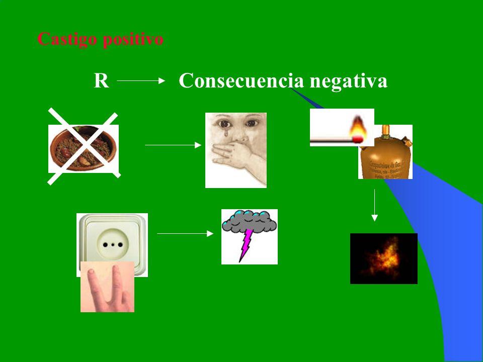 R Consecuencia negativa