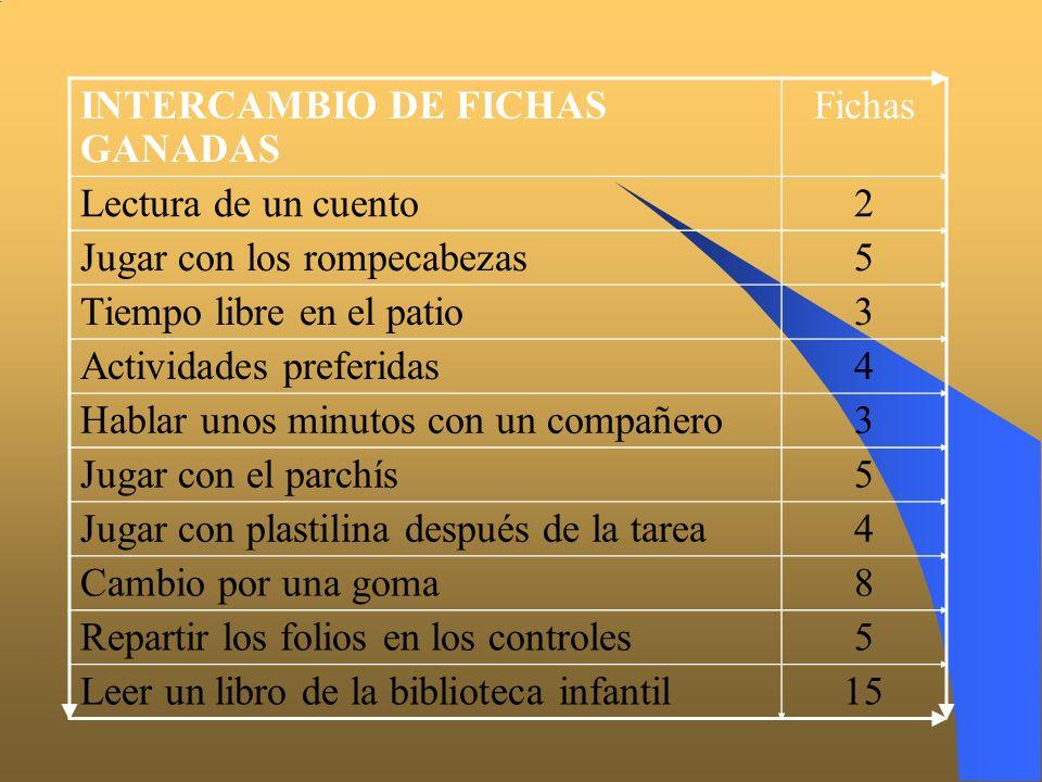 INTERCAMBIO DE FICHAS GANADAS
