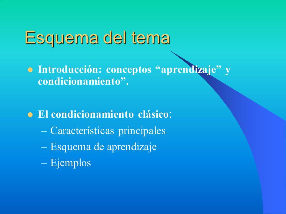 Esquema del tema Introducción: conceptos aprendizaje y condicionamiento . El condicionamiento clásico: