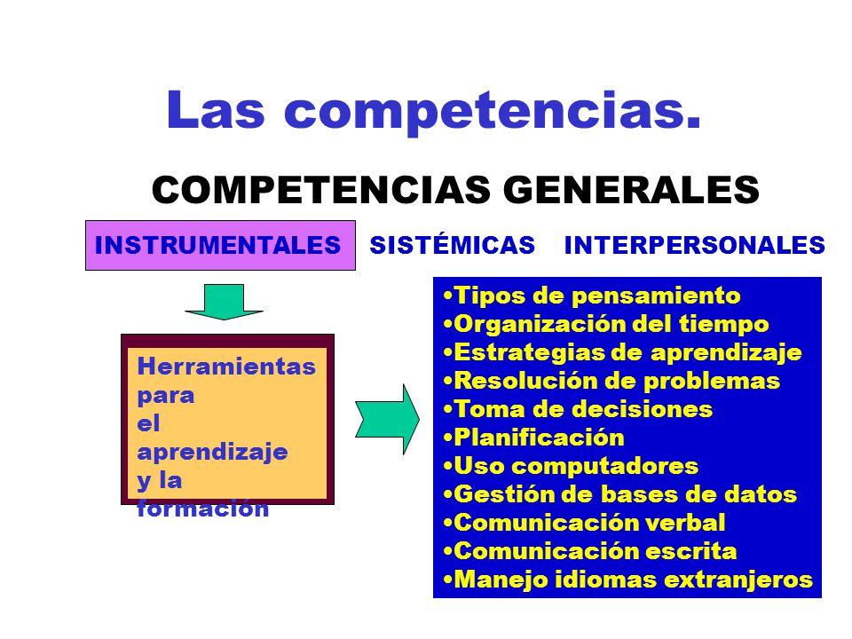 Las competencias. COMPETENCIAS GENERALES