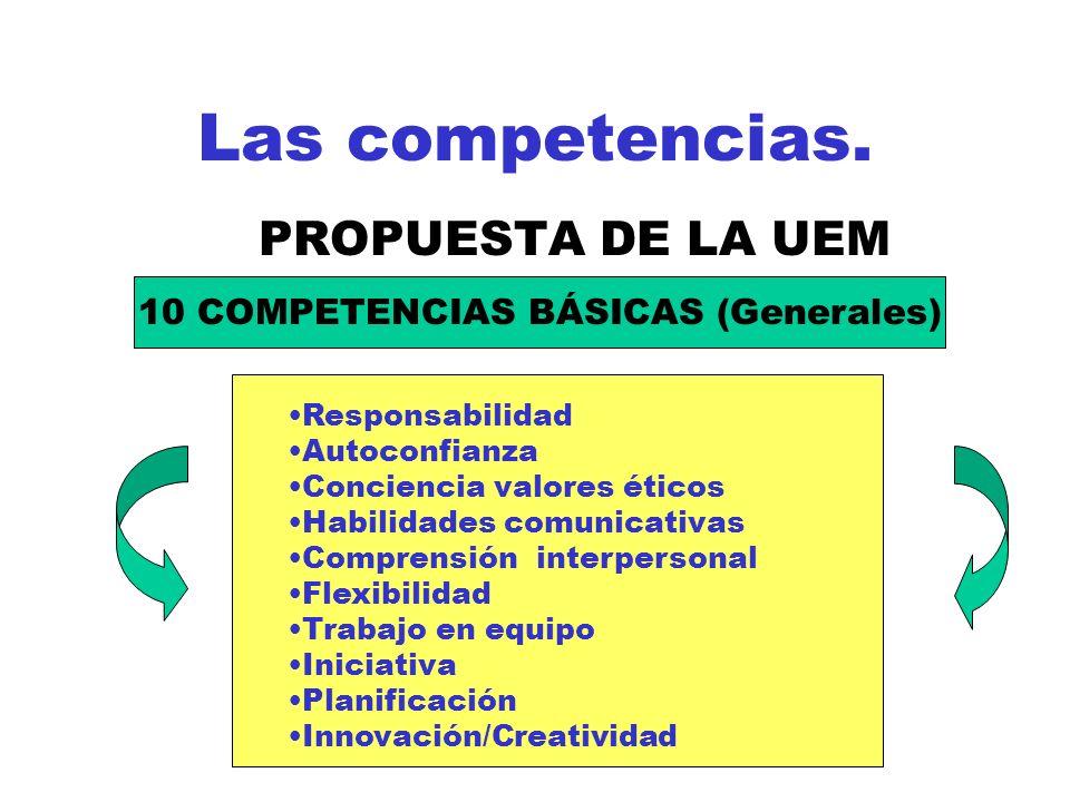 10 COMPETENCIAS BÁSICAS (Generales)