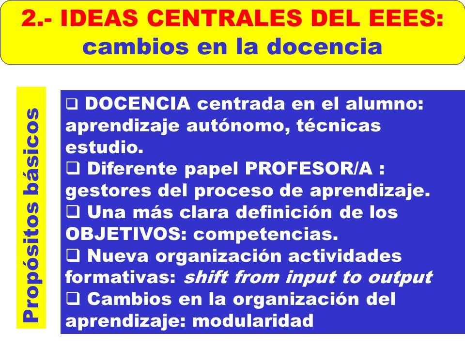 2.- IDEAS CENTRALES DEL EEES:
