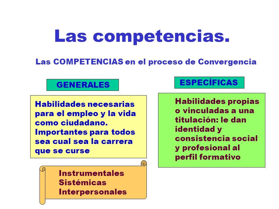 Las competencias. Las COMPETENCIAS en el proceso de Convergencia