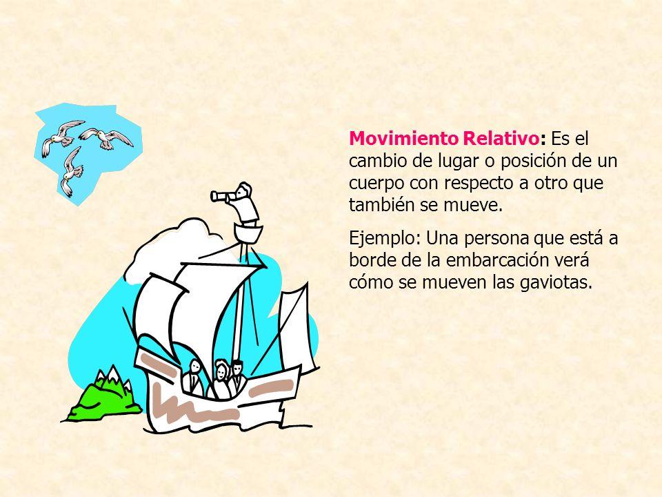 Movimiento Relativo: Es el cambio de lugar o posición de un cuerpo con respecto a otro que también se mueve.