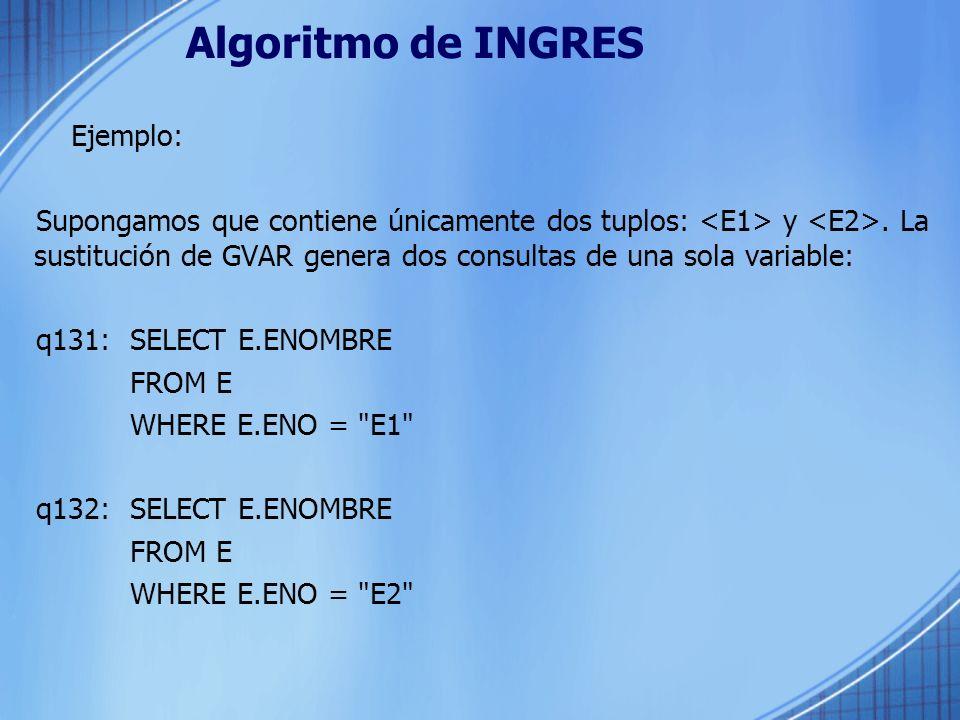 Algoritmo de INGRES Ejemplo: