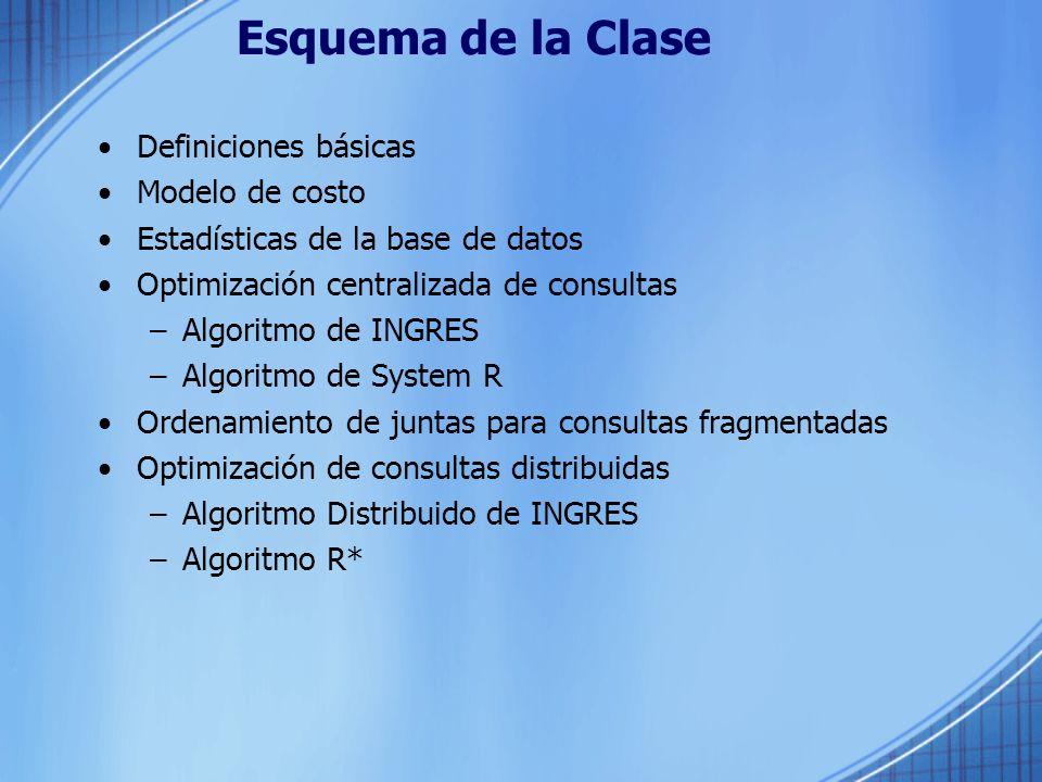 Esquema de la Clase Definiciones básicas Modelo de costo