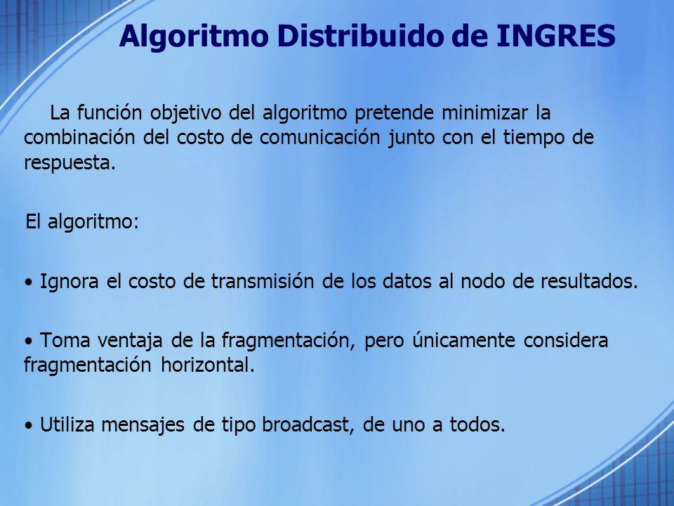 Algoritmo Distribuido de INGRES