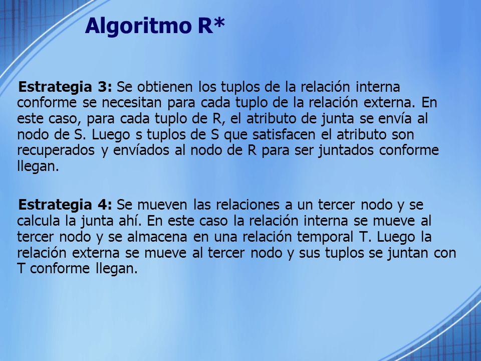 Algoritmo R*