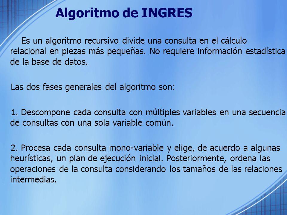 Algoritmo de INGRES