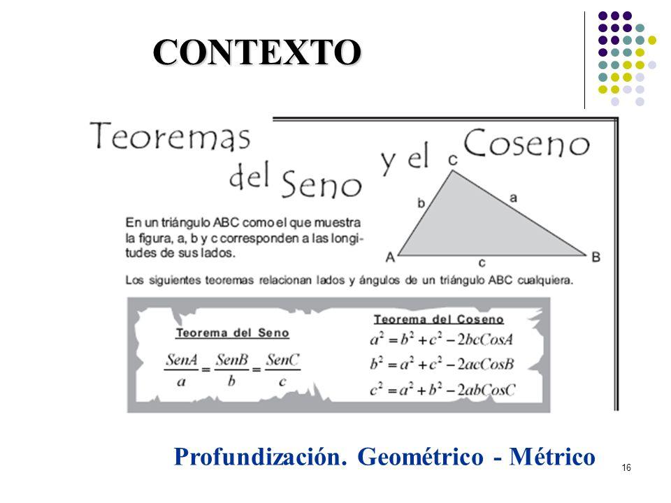 29/03/2017 CONTEXTO Profundización. Geométrico - Métrico
