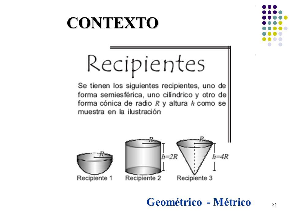 29/03/2017 CONTEXTO Geométrico - Métrico