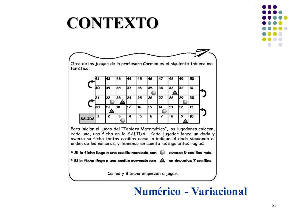 29/03/2017 CONTEXTO Numérico - Variacional