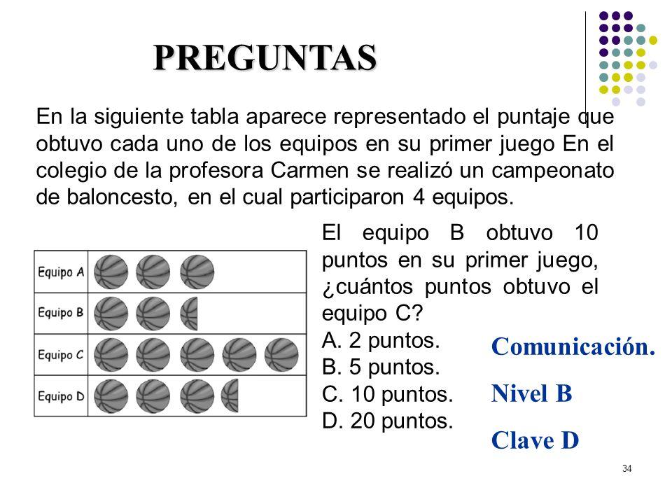 PREGUNTAS Comunicación. Nivel B Clave D