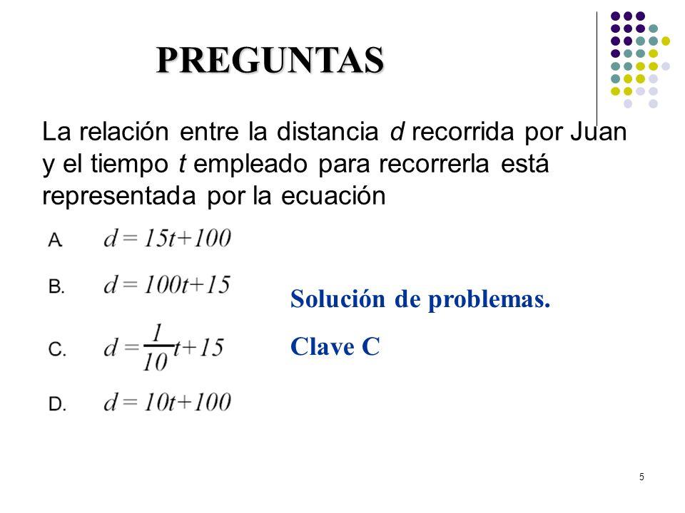 29/03/2017 PREGUNTAS. La relación entre la distancia d recorrida por Juan y el tiempo t empleado para recorrerla está representada por la ecuación.