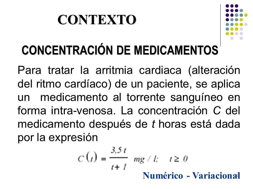 CONTEXTO CONCENTRACIÓN DE MEDICAMENTOS