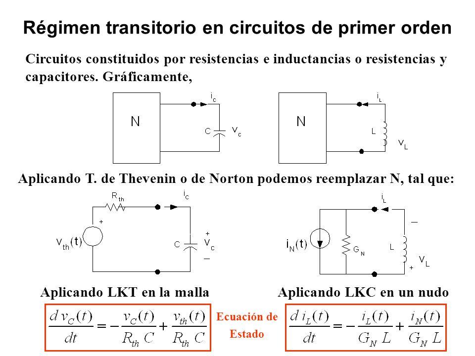 Régimen transitorio en circuitos de primer orden