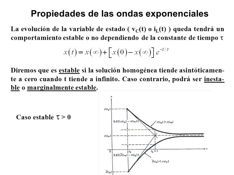 Propiedades de las ondas exponenciales