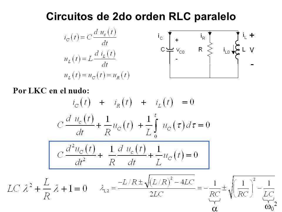 Circuitos de 2do orden RLC paralelo