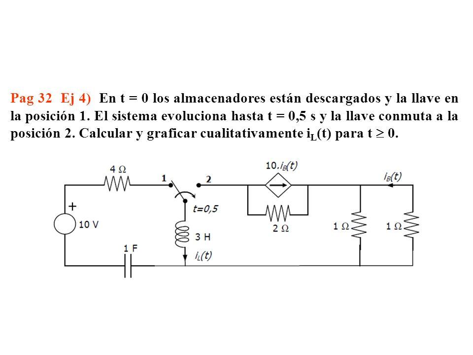 Pag 32 Ej 4) En t = 0 los almacenadores están descargados y la llave en la posición 1.