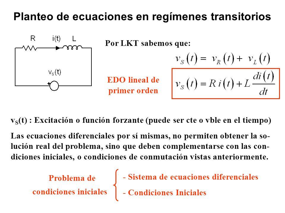 Planteo de ecuaciones en regímenes transitorios