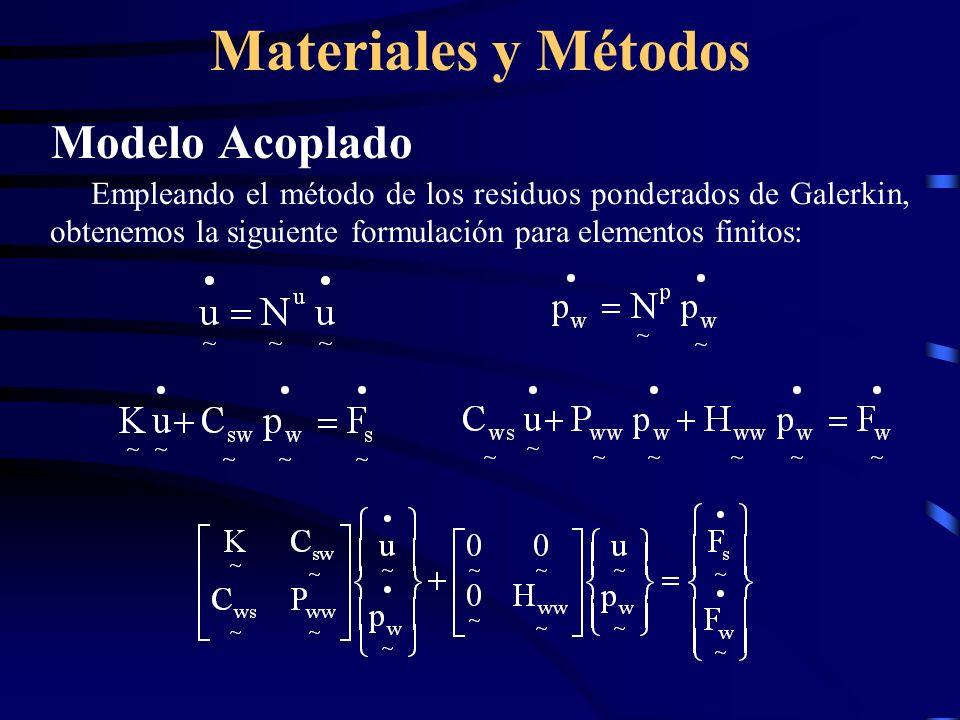 Materiales y Métodos Modelo Acoplado