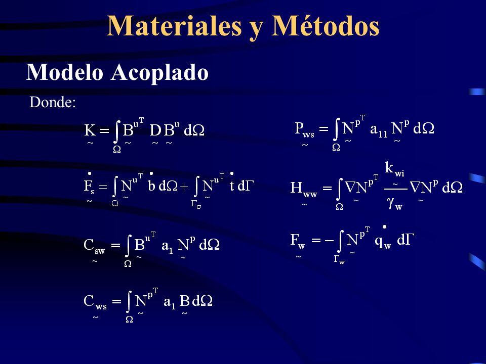 Materiales y Métodos Modelo Acoplado Donde: