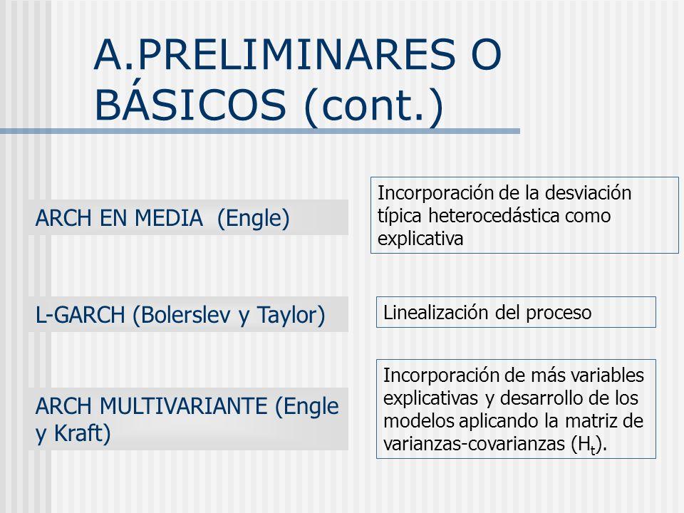A.PRELIMINARES O BÁSICOS (cont.)