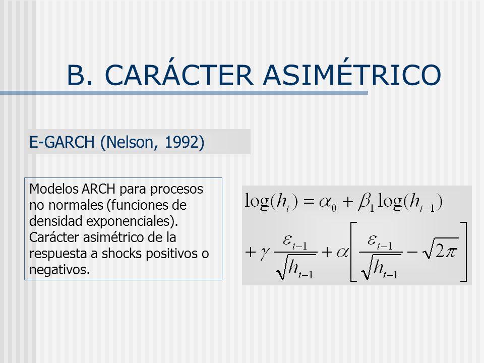 B. CARÁCTER ASIMÉTRICO E-GARCH (Nelson, 1992)