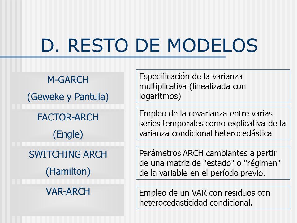 D. RESTO DE MODELOS M-GARCH (Geweke y Pantula) FACTOR-ARCH (Engle)