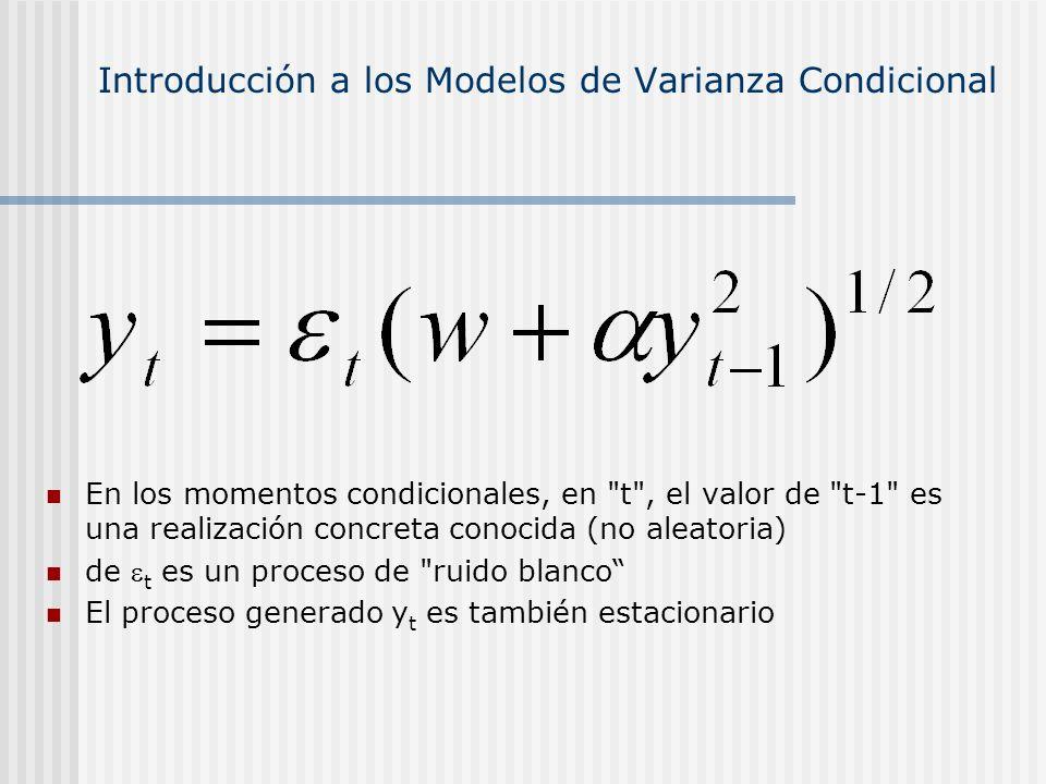 Introducción a los Modelos de Varianza Condicional