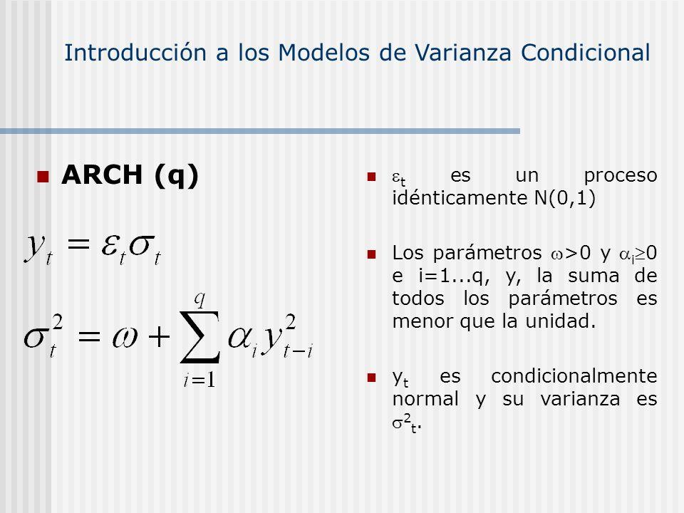 ARCH (q) Introducción a los Modelos de Varianza Condicional