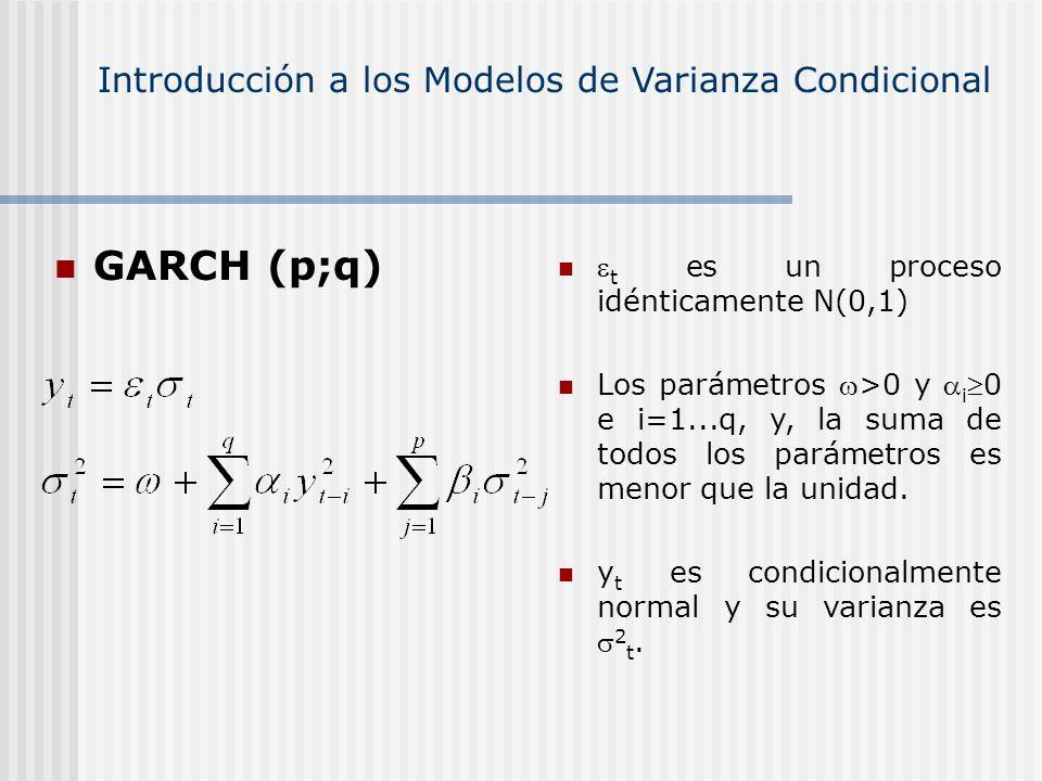 GARCH (p;q) Introducción a los Modelos de Varianza Condicional