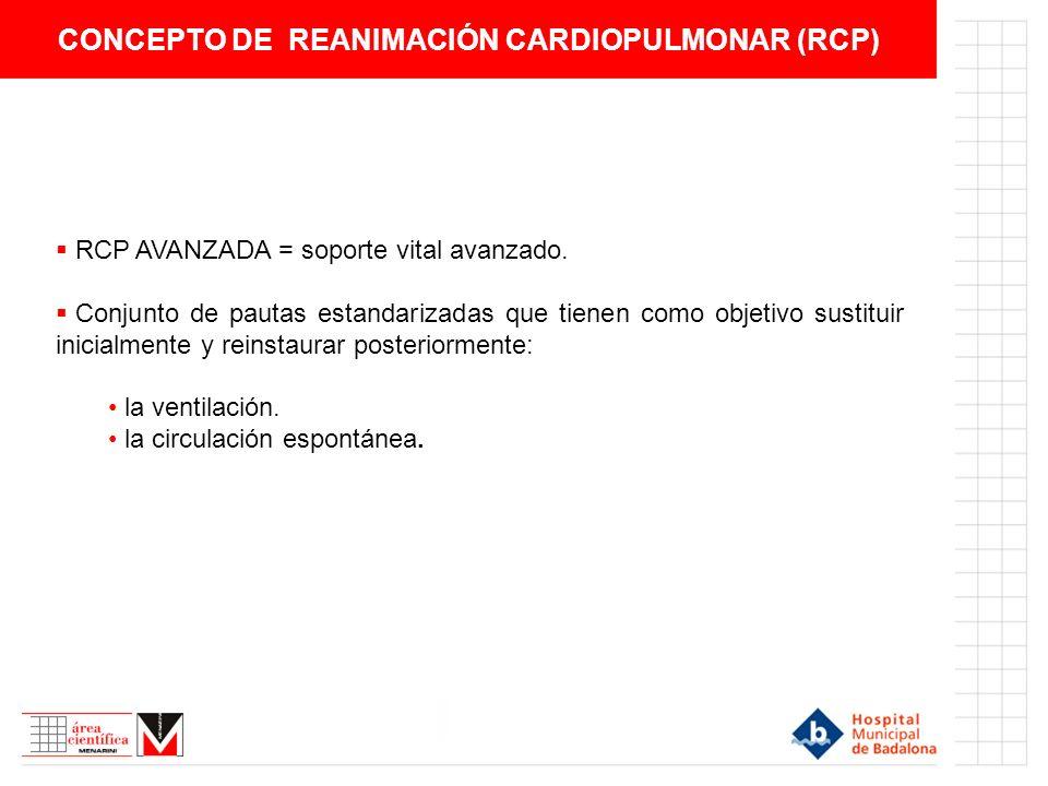 CONCEPTO DE REANIMACIÓN CARDIOPULMONAR (RCP)