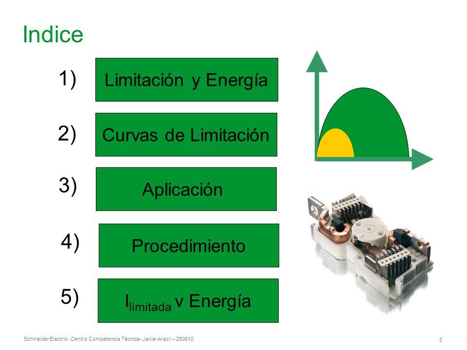 Indice 1) 2) 3) 4) 5) Limitación y Energía Curvas de Limitación