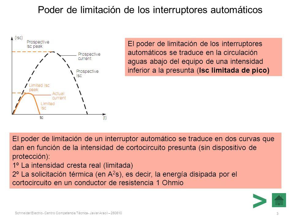 Poder de limitación de los interruptores automáticos