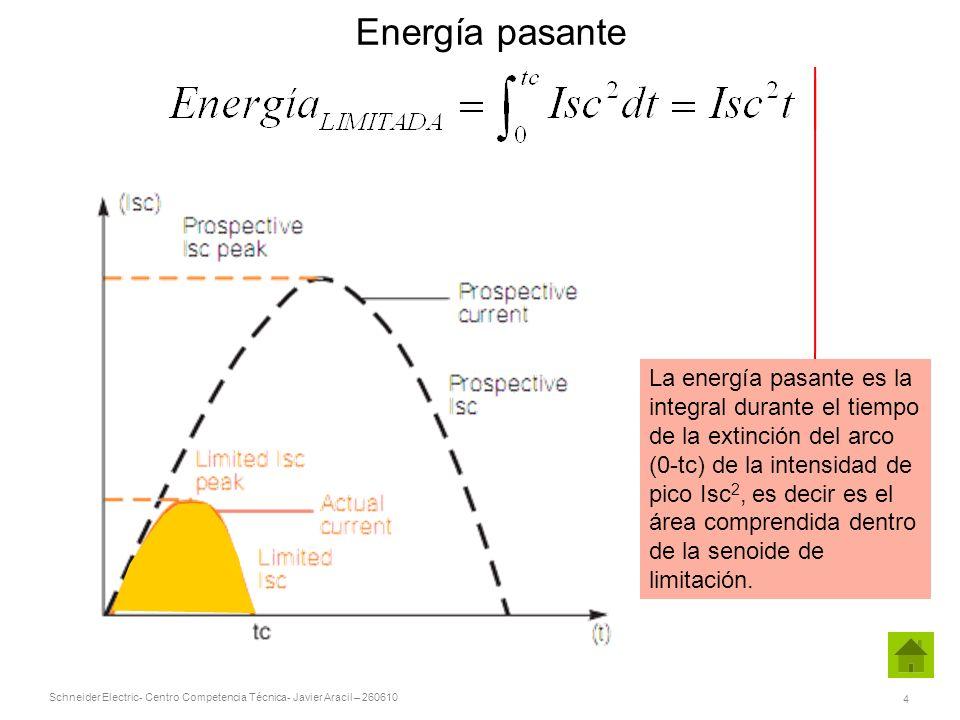 Energía pasante