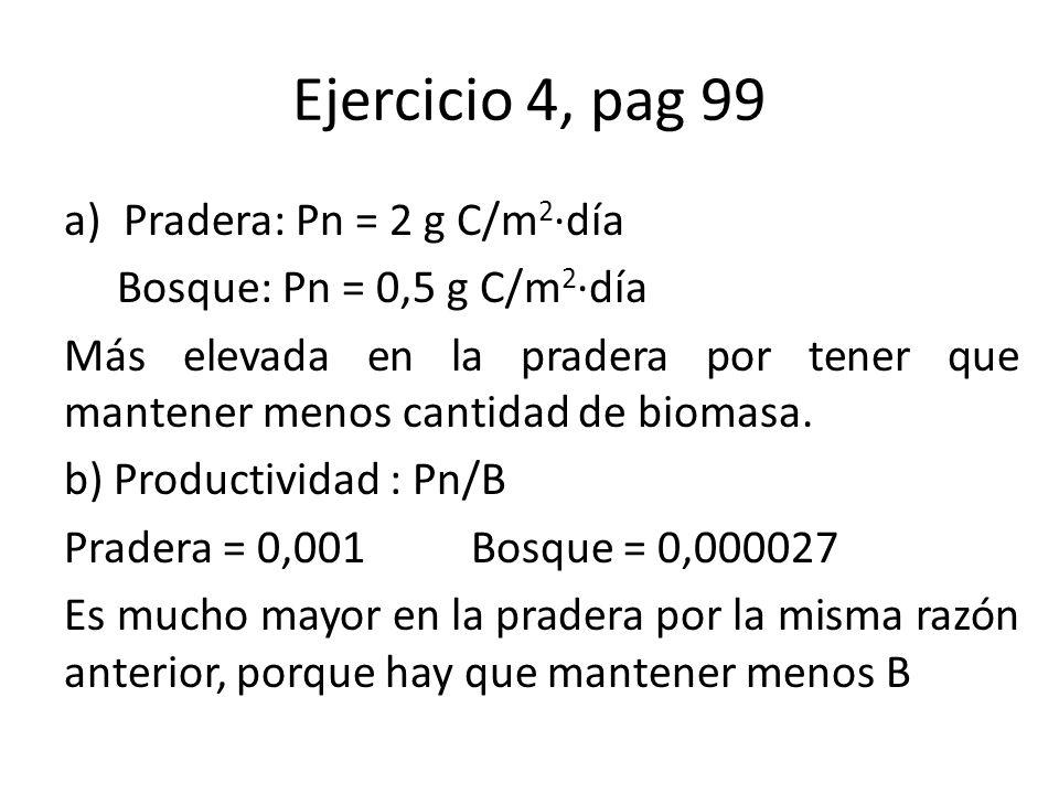 Ejercicio 4, pag 99 Pradera: Pn = 2 g C/m2·día