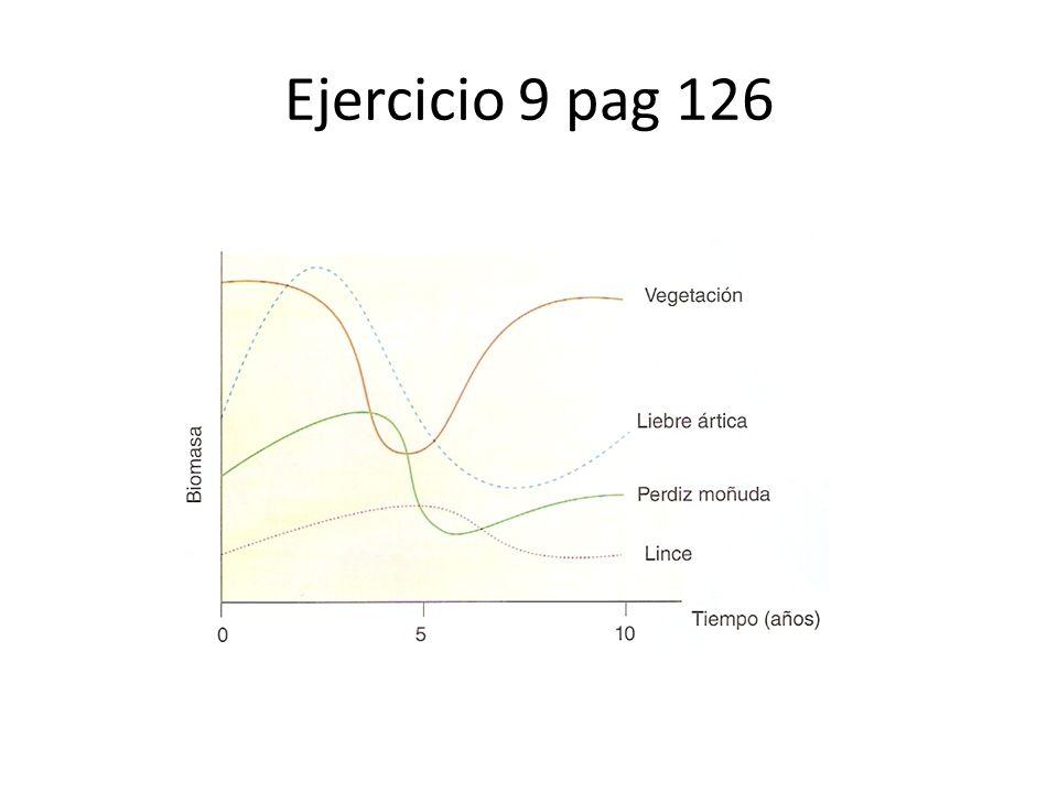 Ejercicio 9 pag 126