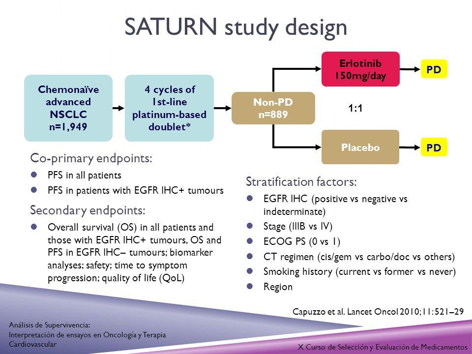 Chemonaïve advanced NSCLC 4 cycles of 1st-line platinum-based doublet*