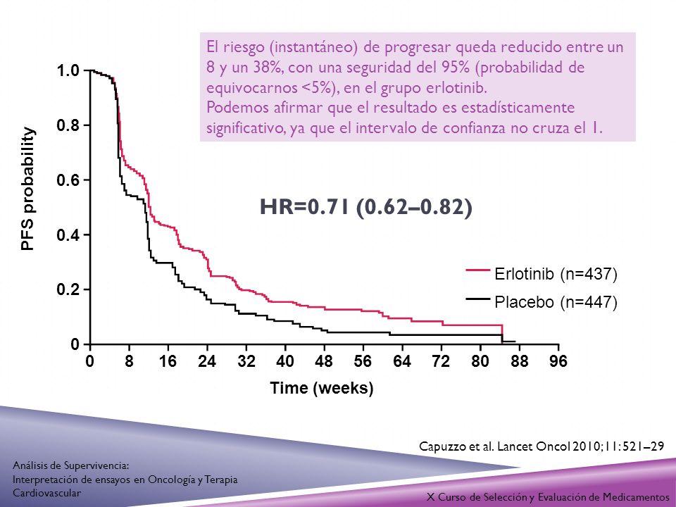 El riesgo (instantáneo) de progresar queda reducido entre un 8 y un 38%, con una seguridad del 95% (probabilidad de equivocarnos <5%), en el grupo erlotinib.