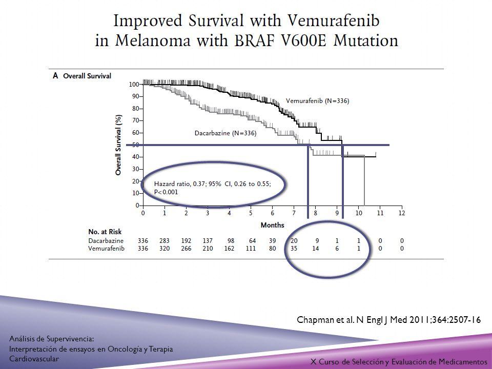 Chapman et al. N Engl J Med 2011;364:2507-16