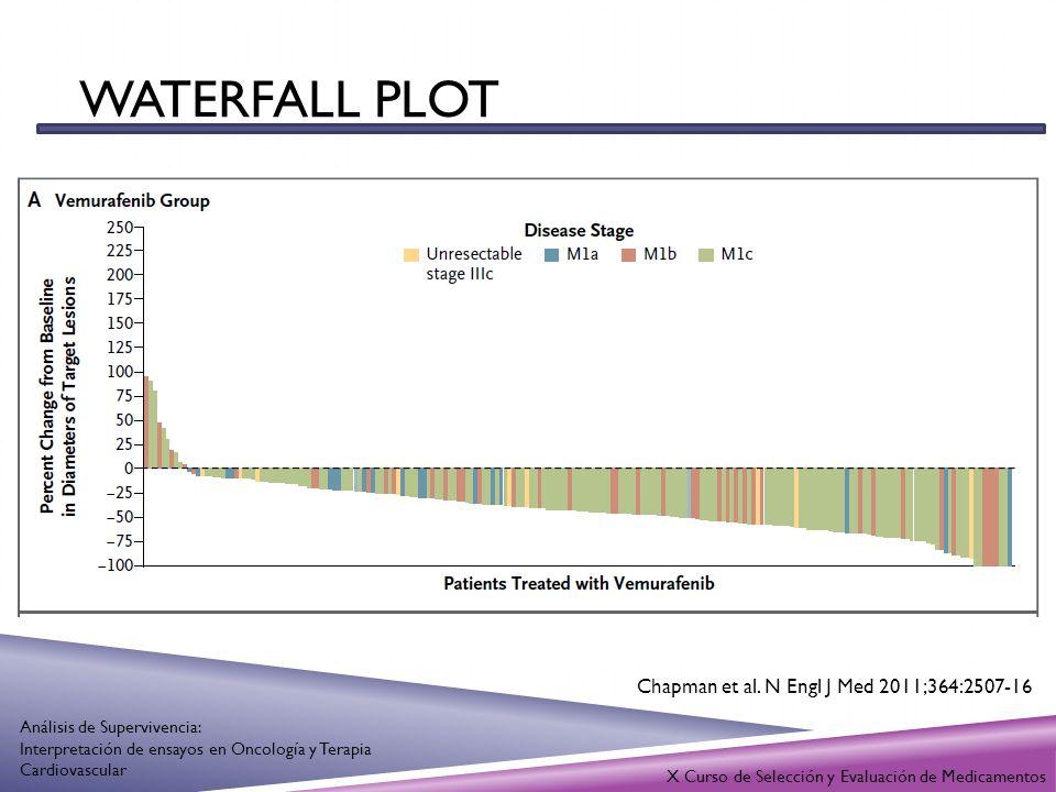 Waterfall plot Chapman et al. N Engl J Med 2011;364:2507-16