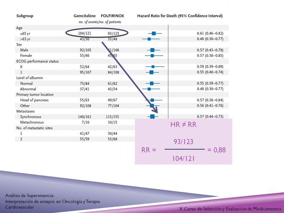 HR ≠ RR 93/123 RR = = 0,88 104/121 Análisis de Supervivencia: