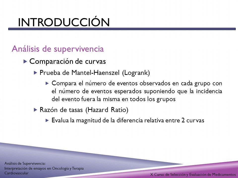 INTRODUCCIÓN Análisis de supervivencia Comparación de curvas