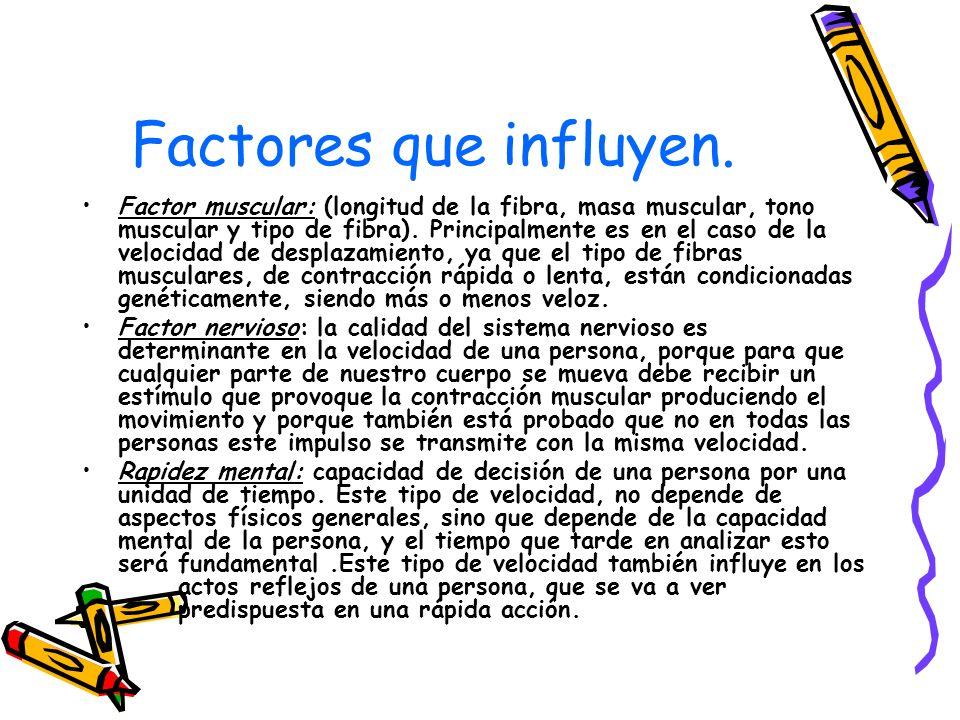 Factores que influyen.