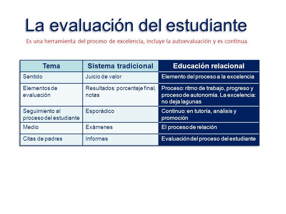 La evaluación del estudiante