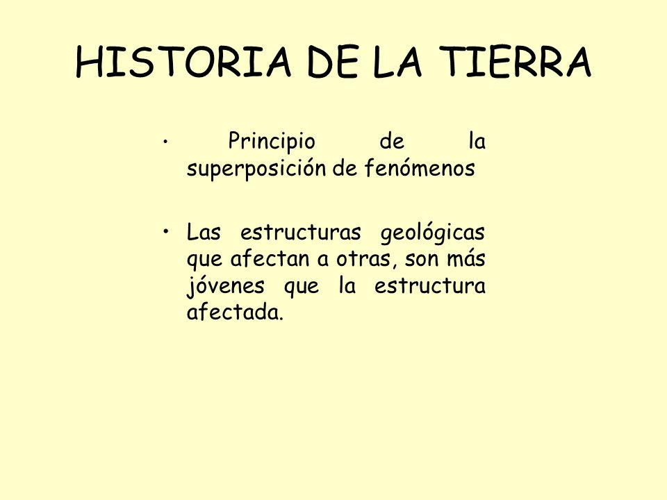HISTORIA DE LA TIERRA Principio de la superposición de fenómenos.