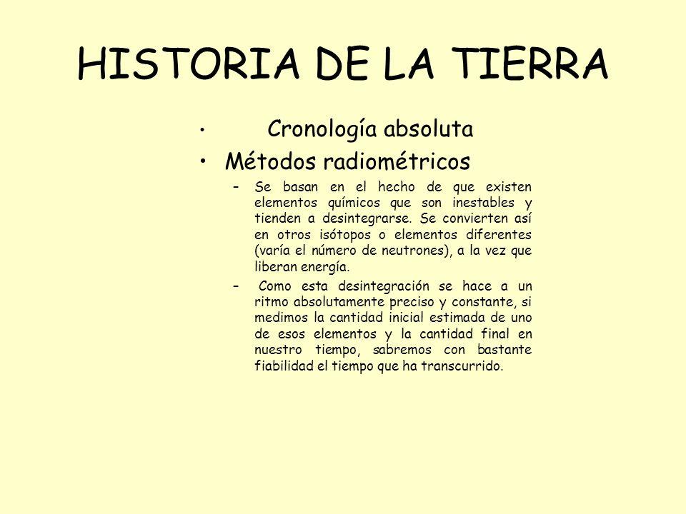 HISTORIA DE LA TIERRA Métodos radiométricos Cronología absoluta