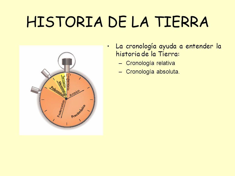 HISTORIA DE LA TIERRA La cronología ayuda a entender la historia de la Tierra: Cronología relativa.