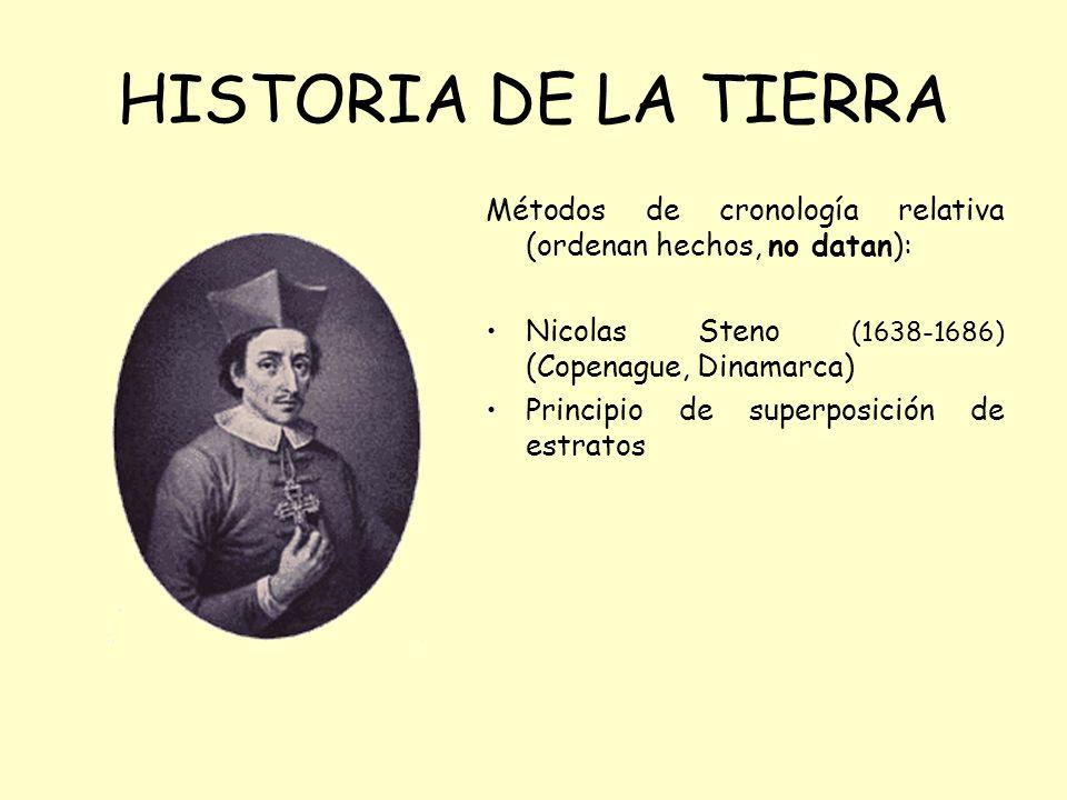 HISTORIA DE LA TIERRA Métodos de cronología relativa (ordenan hechos, no datan): Nicolas Steno (1638-1686) (Copenague, Dinamarca)